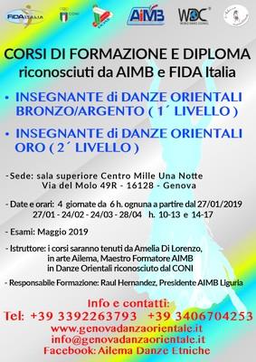 Corso di Formazione AIMB 2019